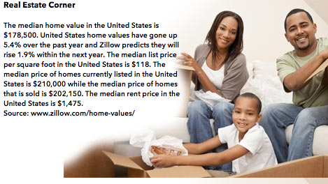Real Estate Corner - The median home value in the United States is $178,500. United States home values have gone up 5.4% over the past year and Zillow predicts they will rise 1.9% within the next year. The median list price per square foot in the United States is $118. The median price of homes currently listed in the United States is $210,000 while the median price of homes that is sold is $202,150. The median rent price in the United States is $1,475. Source:www.zillow.com/home-values/